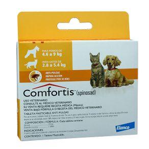 Antiparasitarios-Externos-Comfortis-Perros-De-4-9-Kilos---Gatos-De-28--54-Kilos-Elanco